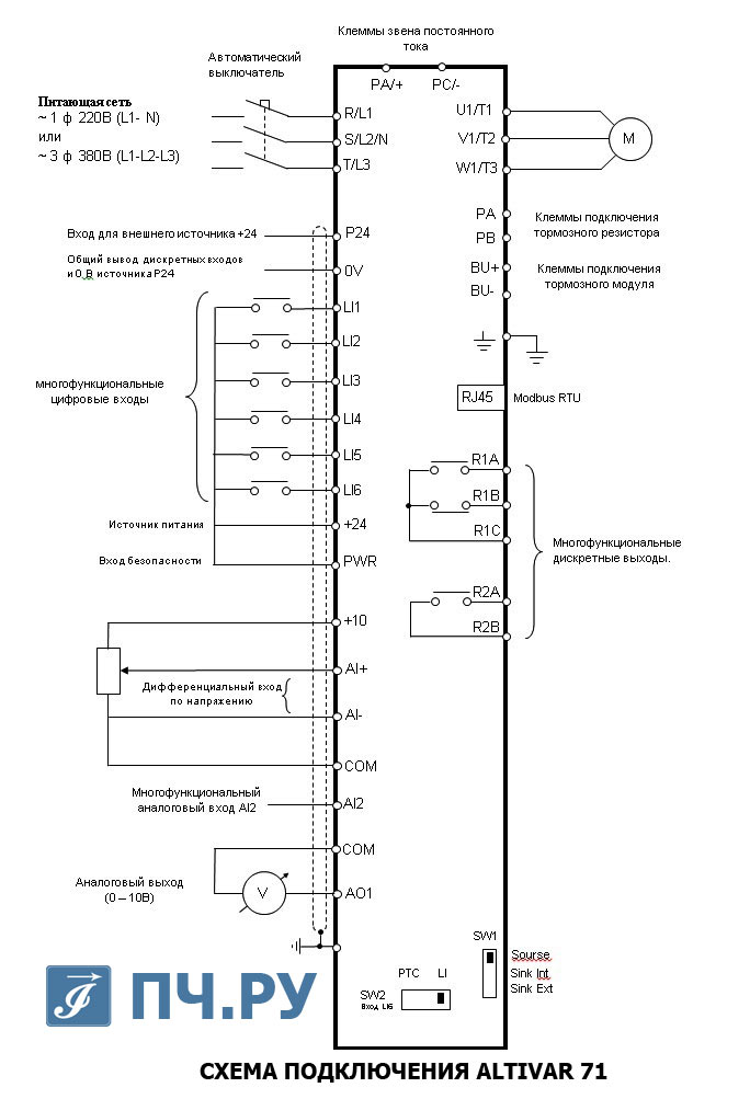 Atv71 руководство по эксплуатации - фото 9