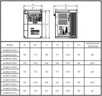 Габариты AC70 0.4-11кВт