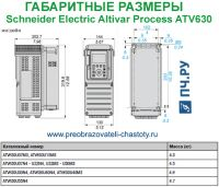 Габаритные размеры  Schneider Electric Altivar Process ATV 630
