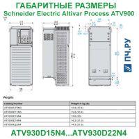 Габаритные размеры Schneider Electric Altivar Process ATV 900
