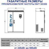 Габаритные размеры  INVT GD300