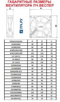 Габаритные размеры вентилоятора преобразователя частоты
