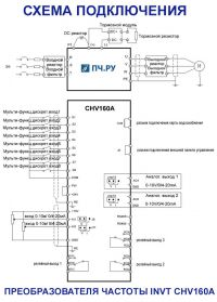 Схема подключения INVT CHV160A