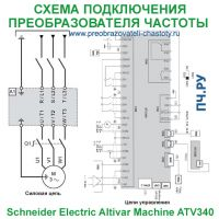 Схема подключения Schneider Electric Altivar Machine ATV340