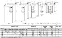 Комплекты NEMA1 по типоразмерам корпуса