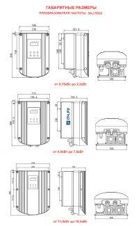 Габаритные размеры преобразователя частоты SAJ PD20