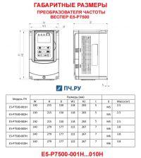 Габаритные размеры преобразователя частоты Веспер E5-Р7500