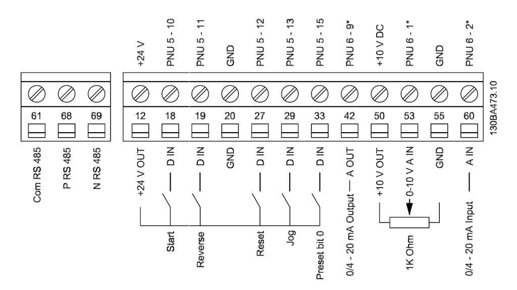 Vlt micro drive danfoss.