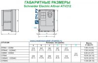 Габаритные размеры  Schneider Electric Altivar Process ATV 212