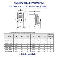 Габаритные размеры преобразователя частоты GD20