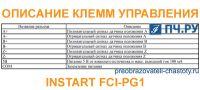 Описание клемм управления INSTART FCI-PG1