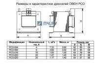 Размеры и характеристики сетевых дросселей ОВЕН РСО