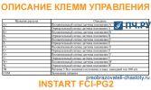 Описание клемм управления INSTART FCI-PG2