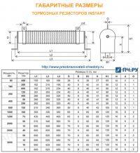 Габариты тормозных резисторов Instart